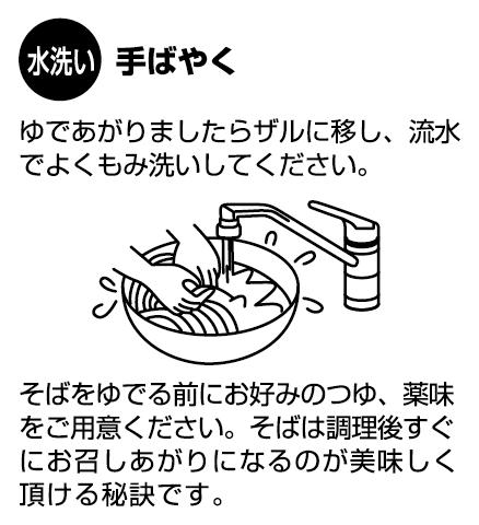 「手洗い」手ばやく